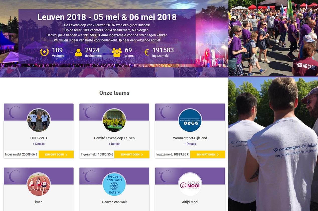 Levensloop Leuven 2018 - update